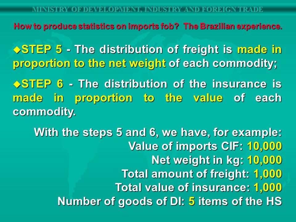 STEP 8 - Value of each Addition: STEP 8 - Value of each Addition: - Commodity 1 - Value of imports CIF: 1,000 Net weight in kg: 7,000 - Commodity 2 - Value of imports CIF: 2,000 Net weight in kg: 200 - Commodity 3 - Value of imports CIF: 3,000 Net weight in kg: 1,300 - Commodity 4 - Value of imports CIF: 2,000 Net weight in kg: 1,300 - Commodity 5 - Value of imports CIF: 2,000 Net weight in kg: 200 How to produce statistics on imports fob.