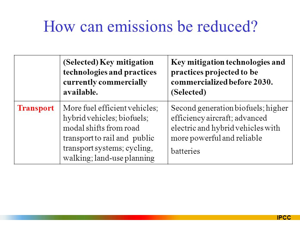IPCC How can emissions be reduced? (Selected) Key mitigation technologies and practices currently commercially available. Key mitigation technologies