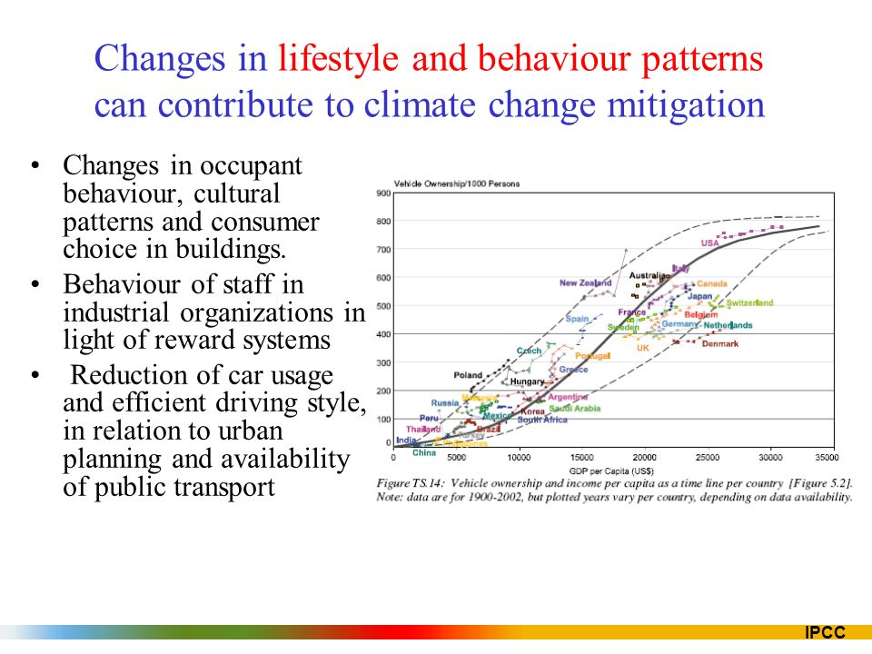 IPCC Changes in lifestyle and behaviour patterns can contribute to climate change mitigation Changes in occupant behaviour, cultural patterns and consumer choice in buildings.