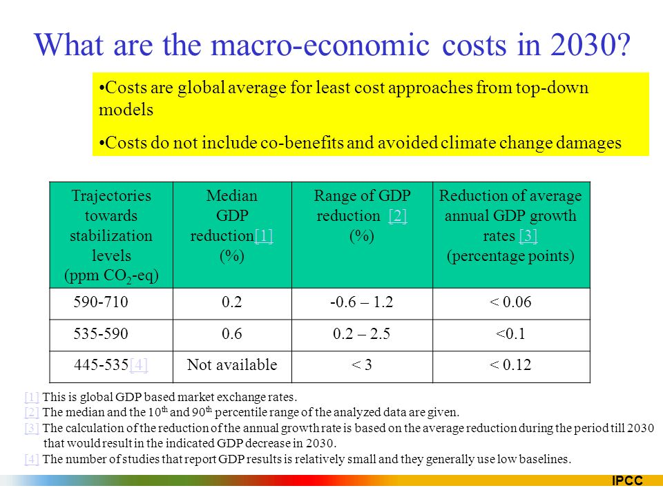 IPCC What are the macro-economic costs in 2030? Trajectories towards stabilization levels (ppm CO 2 -eq) Median GDP reduction[1][1] (%) Range of GDP r