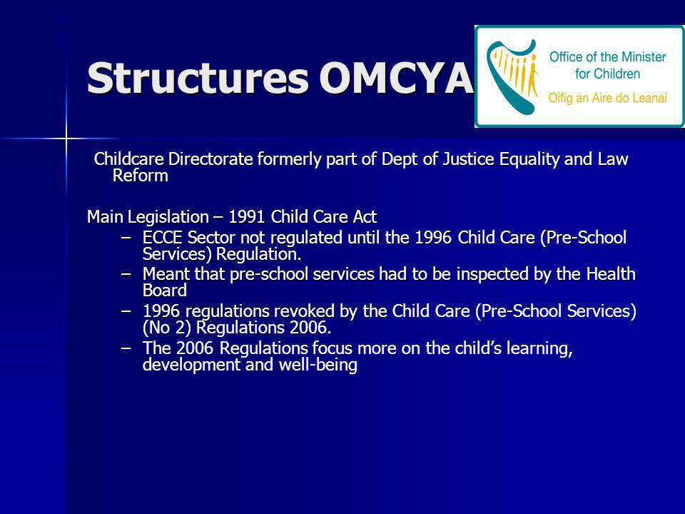 Structures OMCYA Childcare Directorate formerly part of Dept of Justice Equality and Law Reform Childcare Directorate formerly part of Dept of Justice Equality and Law Reform Main Legislation – 1991 Child Care Act –ECCE Sector not regulated until the 1996 Child Care (Pre-School Services) Regulation.