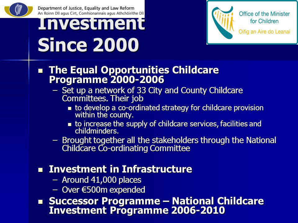 Investment Since 2000 The Equal Opportunities Childcare Programme The Equal Opportunities Childcare Programme –Set up a network of 33 City and County Childcare Committees.