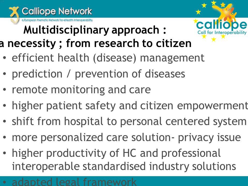 15 TARGET GROUPS E-health Community Engagement through consultation
