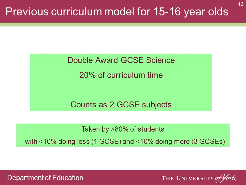 Department of Education 13 Previous curriculum model for year olds Double Award GCSE Science 20% of curriculum time Counts as 2 GCSE subjects Taken by >80% of students - with <10% doing less (1 GCSE) and <10% doing more (3 GCSEs)