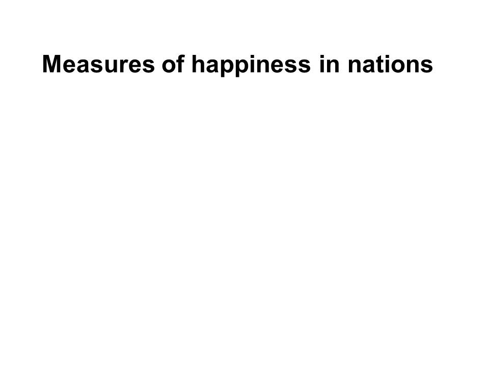 Measures of happiness in nations