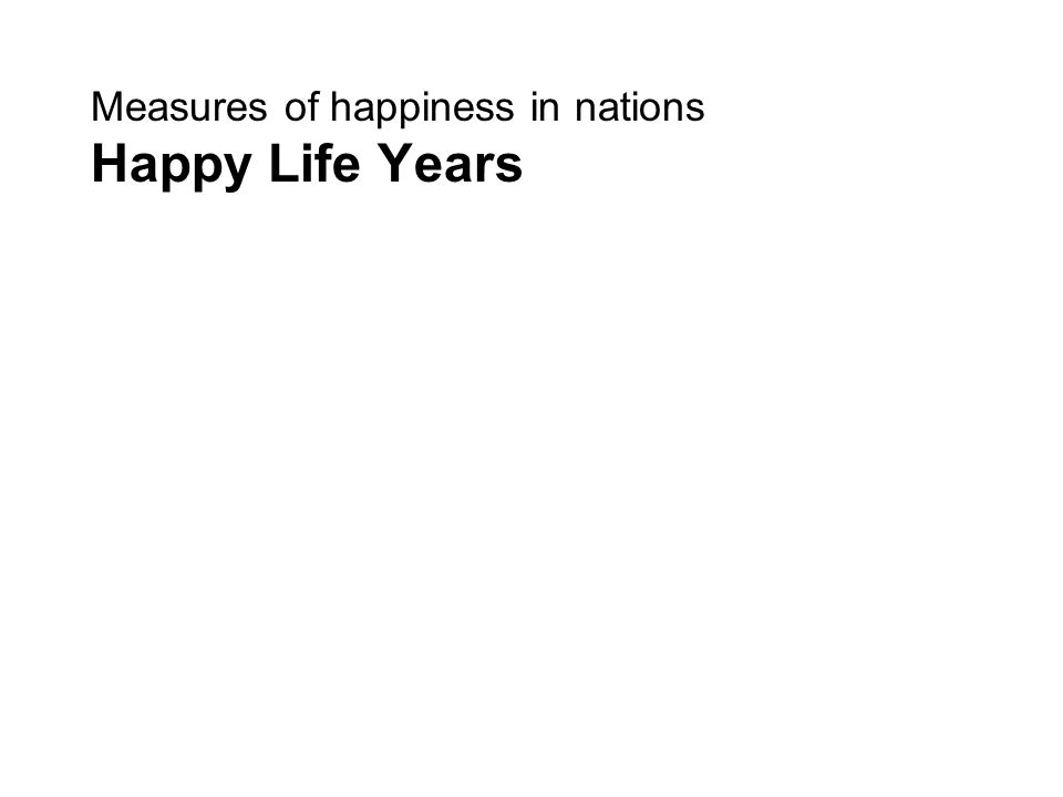 Measures of happiness in nations Happy Life Years