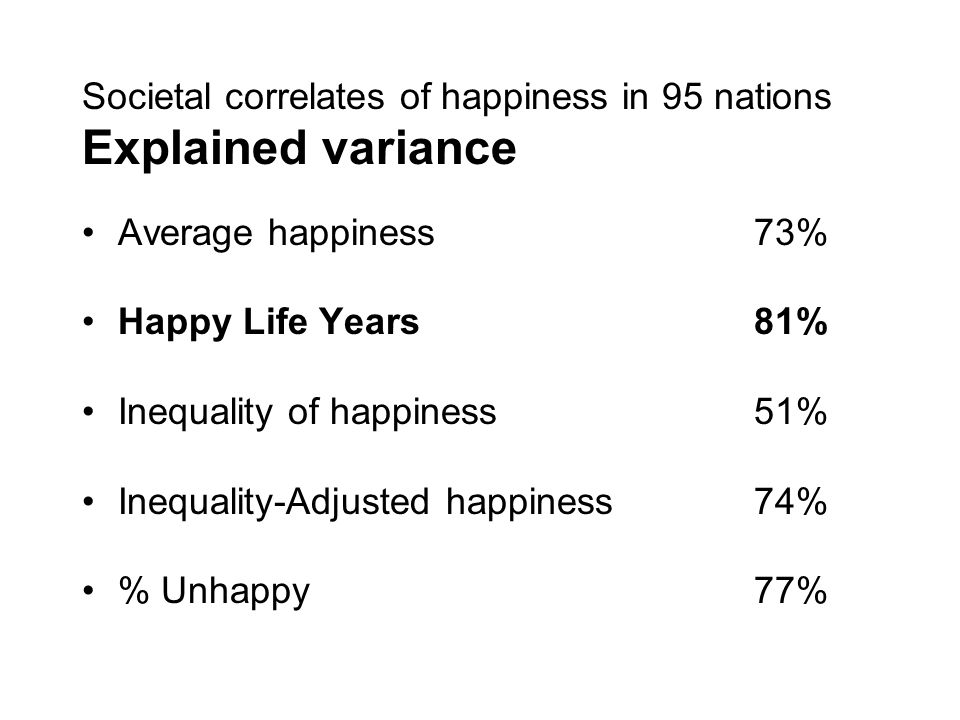 Societal correlates of happiness in 95 nations Explained variance Average happiness73% Happy Life Years81% Inequality of happiness51% Inequality-Adjusted happiness74% % Unhappy77%