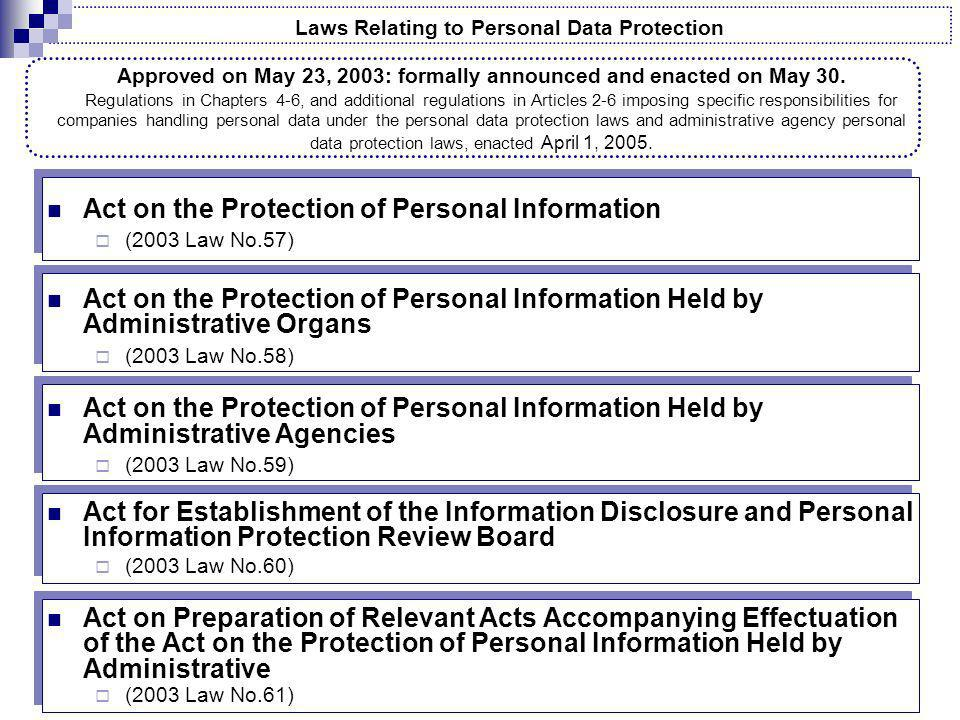 Laws Relating to Personal Data Protection Approved on May 23, 2003: formally announced and enacted on May 30.