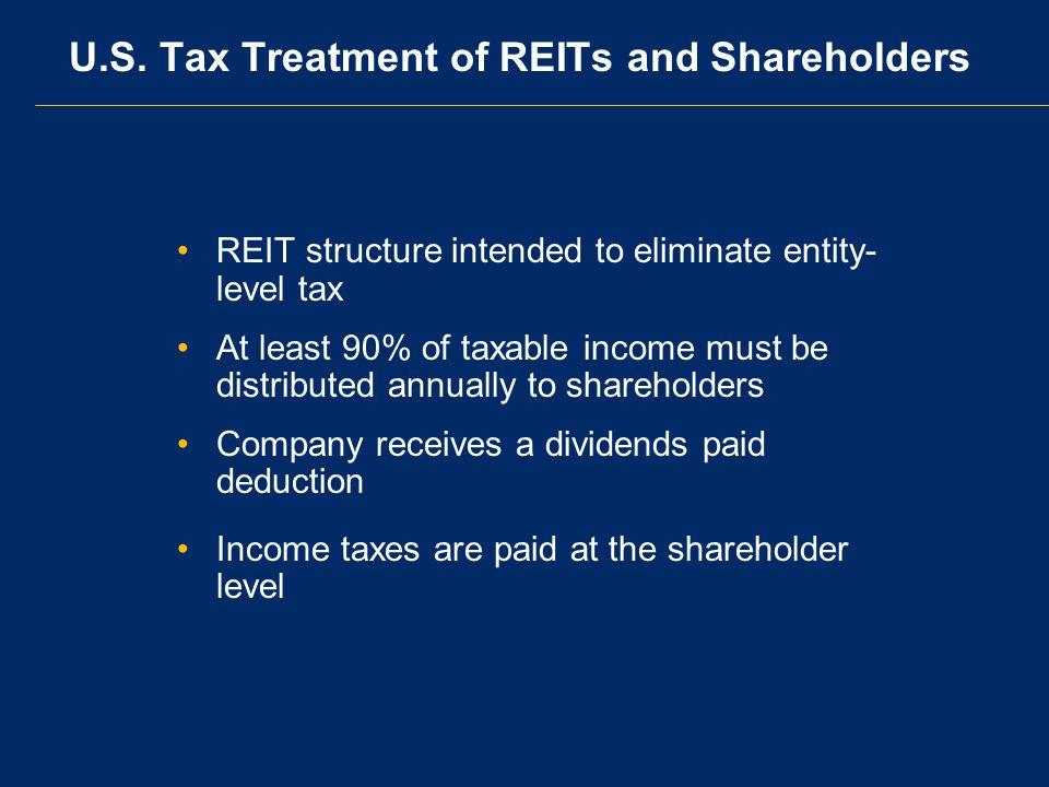 What is a U.S.REIT.