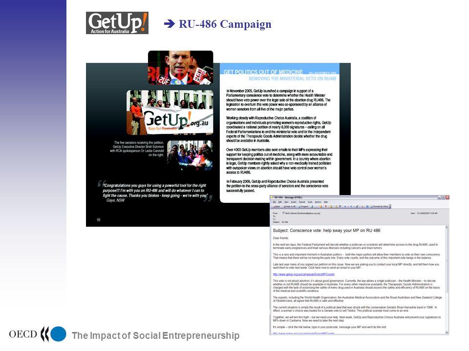The Impact of Social Entrepreneurship RU-486 Campaign