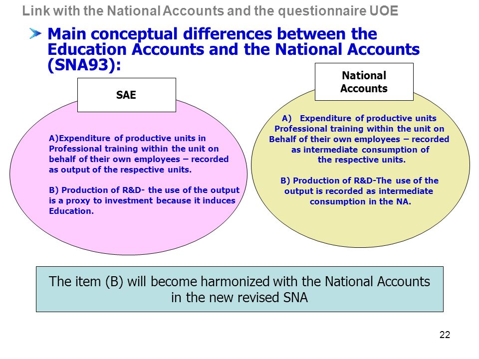 22 Main conceptual differences between the Education Accounts and the National Accounts (SNA93): A)Expenditure of productive units in Professional training within the unit on behalf of their own employees – recorded as output of the respective units.