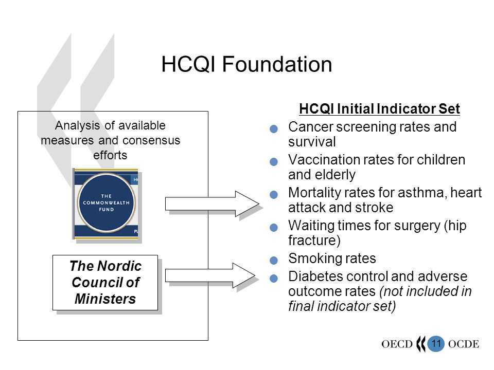 11 HCQI Foundation Analysis of available measures and consensus efforts The Nordic Council of Ministers HCQI Initial Indicator Set Cancer screening rates and survival Vaccination rates for children and elderly Mortality rates for asthma, heart attack and stroke Waiting times for surgery (hip fracture) Smoking rates Diabetes control and adverse outcome rates (not included in final indicator set)