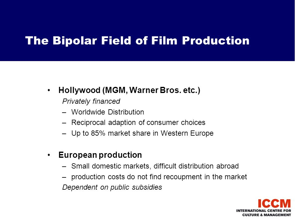 The Bipolar Field of Film Production Hollywood (MGM, Warner Bros.