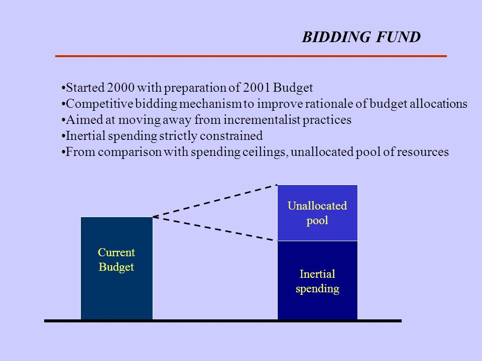 Current Budget Inertial spending Unallocated pool BIDDING FUND Started 2000 with preparation of 2001 Budget Competitive bidding mechanism to improve rationale of budget allocations Aimed at moving away from incrementalist practices Inertial spending strictly constrained From comparison with spending ceilings, unallocated pool of resources