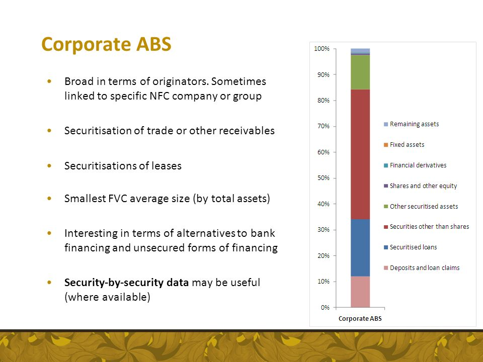 Corporate ABS Broad in terms of originators. Sometimes linked to specific NFC company or group Securitisation of trade or other receivables Securitisa
