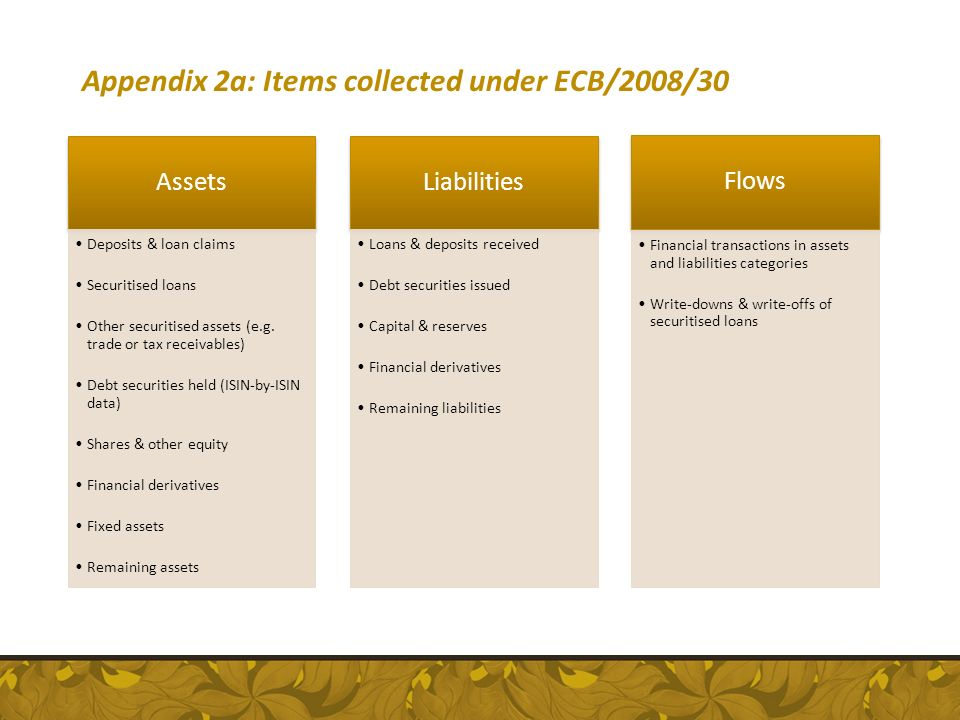 Appendix 2a: Items collected under ECB/2008/30 Assets Deposits & loan claims Securitised loans Other securitised assets (e.g. trade or tax receivables