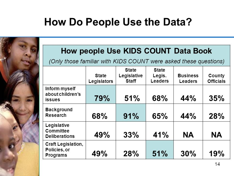 14 How Do People Use the Data.