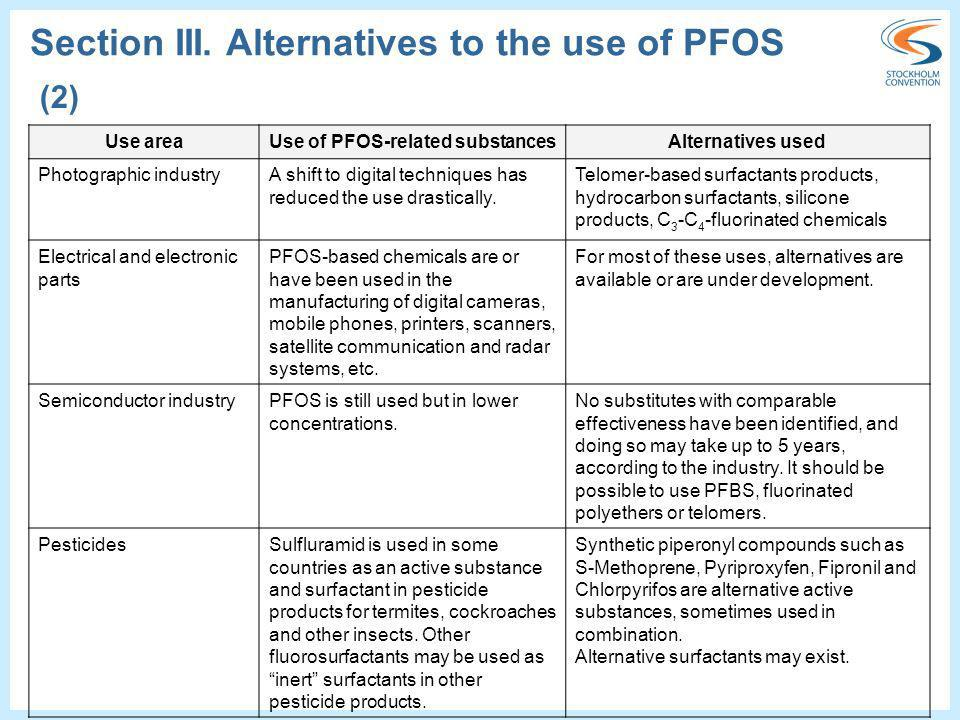 Use areaUse of PFOS-related substancesAlternatives used Photographic industryA shift to digital techniques has reduced the use drastically. Telomer-ba