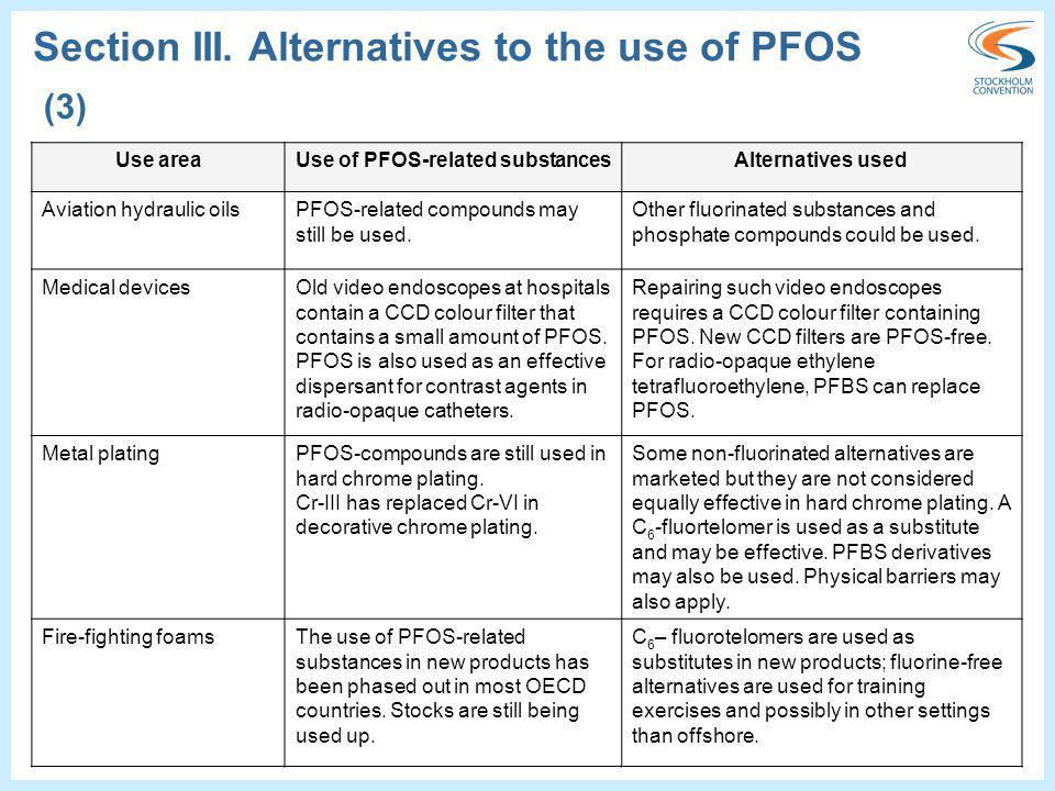 Use areaUse of PFOS-related substancesAlternatives used Aviation hydraulic oilsPFOS-related compounds may still be used. Other fluorinated substances