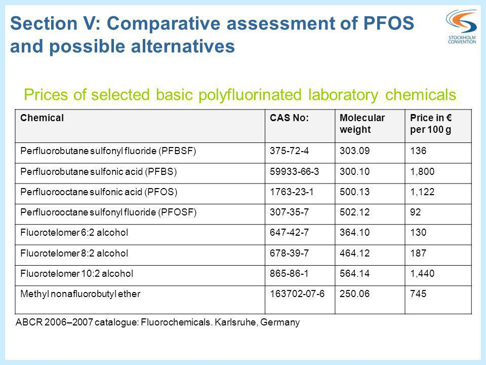 Section V: Comparative assessment of PFOS and possible alternatives ChemicalCAS No:Molecular weight Price in per 100 g Perfluorobutane sulfonyl fluori