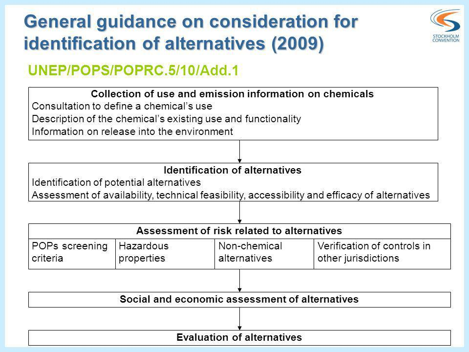 Guidance on alternatives to perfluorooctane sulfonate and its derivatives (2010) Objectives of the study: To summarize what is currently known about alternatives to PFOS, its salts, and PFOSF To enhance the capacity of developing countries and countries with economies in transition to phase-out PFOS To be published in UNEP/POPS/POPRC.6/13/Add.3 (UNEP/POPS/POPRC.6/INF/8 revised at POPRC6)