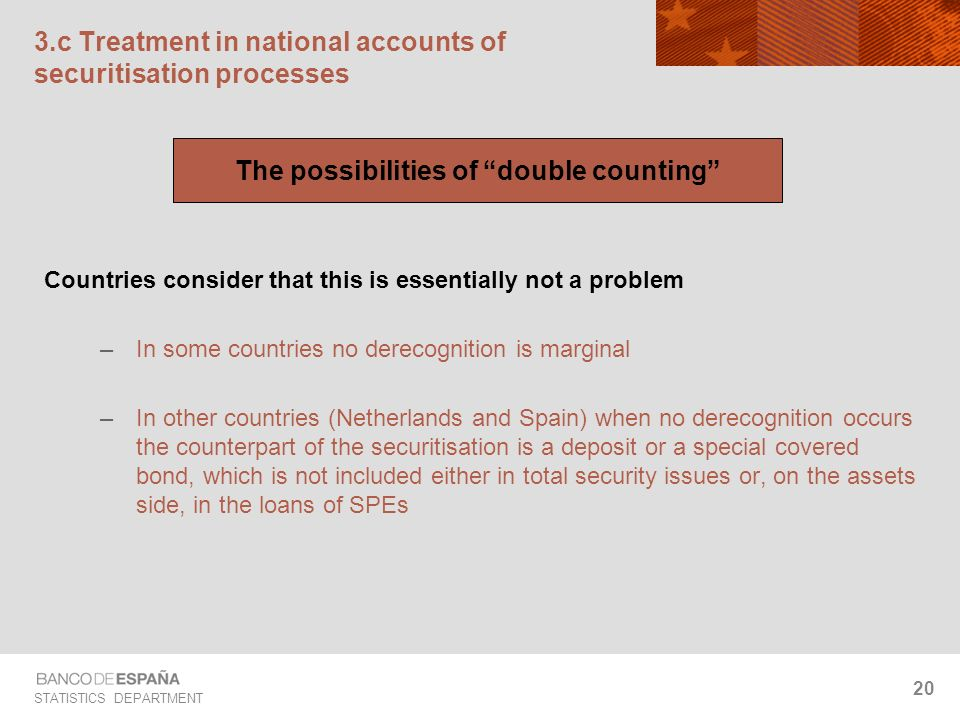 STATISTICS DEPARTMENT 20 3.c Treatment in national accounts of securitisation processes Countries consider that this is essentially not a problem –In some countries no derecognition is marginal –In other countries (Netherlands and Spain) when no derecognition occurs the counterpart of the securitisation is a deposit or a special covered bond, which is not included either in total security issues or, on the assets side, in the loans of SPEs The possibilities of double counting