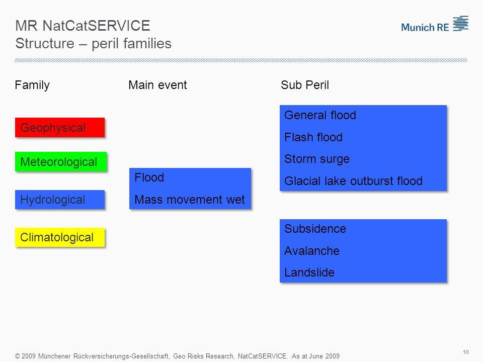 MR NatCatSERVICE Structure – peril families Flood Mass movement wet Flood Mass movement wet General flood Flash flood Storm surge Glacial lake outburs