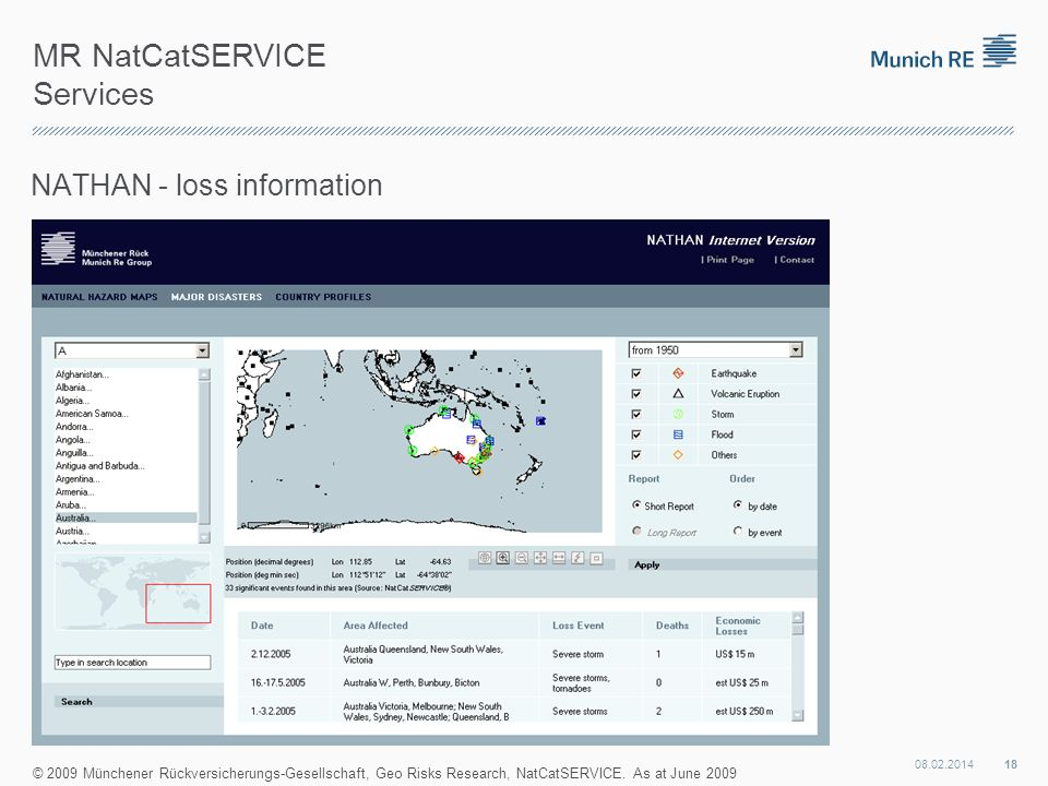 MR NatCatSERVICE Services NATHAN - loss information © 2009 Münchener Rückversicherungs-Gesellschaft, Geo Risks Research, NatCatSERVICE. As at June 200