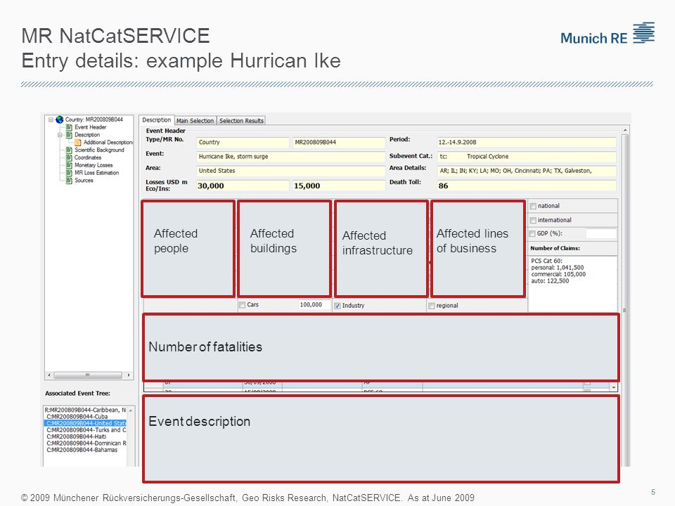 MR NatCatSERVICE Example: Hurrican Ike - Damages 30/o09/2008 Insured losses Munich Re share Additional loss information Overall losses © 2009 Münchener Rückversicherungs-Gesellschaft, Geo Risks Research, NatCatSERVICE.