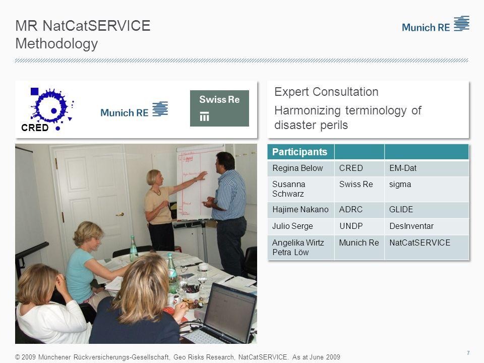 MR NatCatSERVICE Methodology Expert Consultation Harmonizing terminology of disaster perils CRED © 2009 Münchener Rückversicherungs-Gesellschaft, Geo