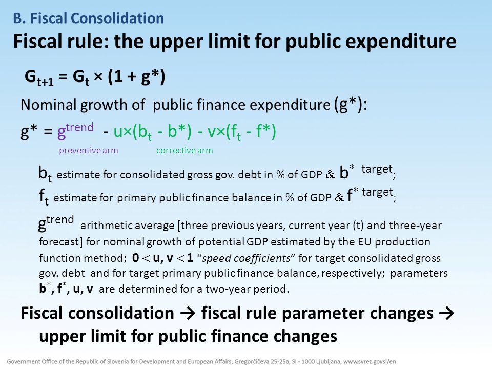 B. Fiscal Consolidation Fiscal rule: the upper limit for public expenditure G t+1 = G t × (1 + g*) Nominal growth of public finance expenditure (g*):