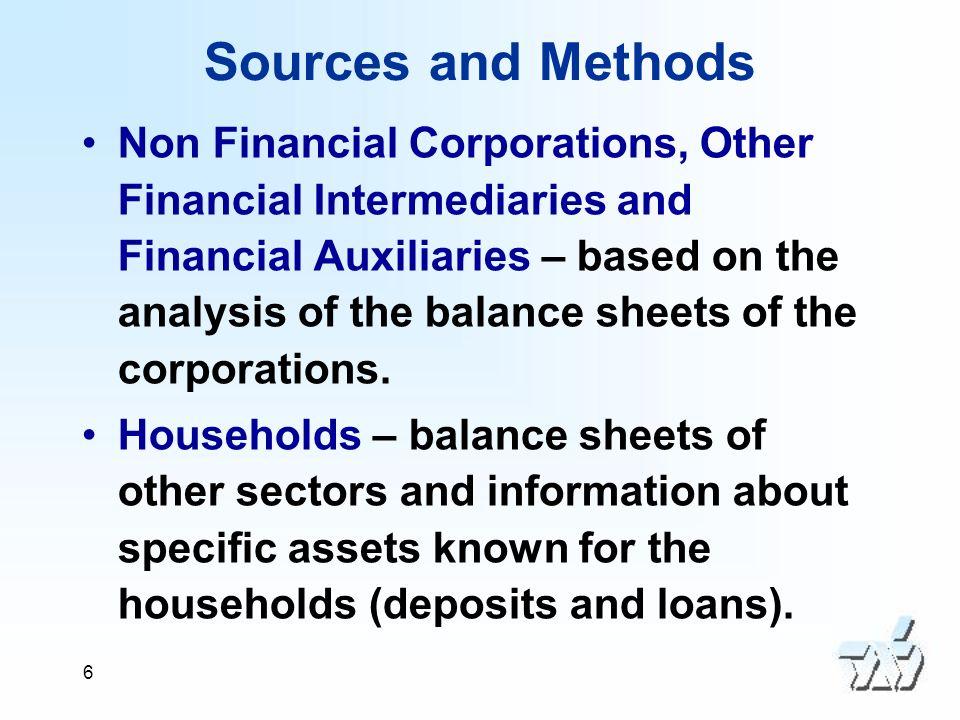 17 Distribution of assets - 2004