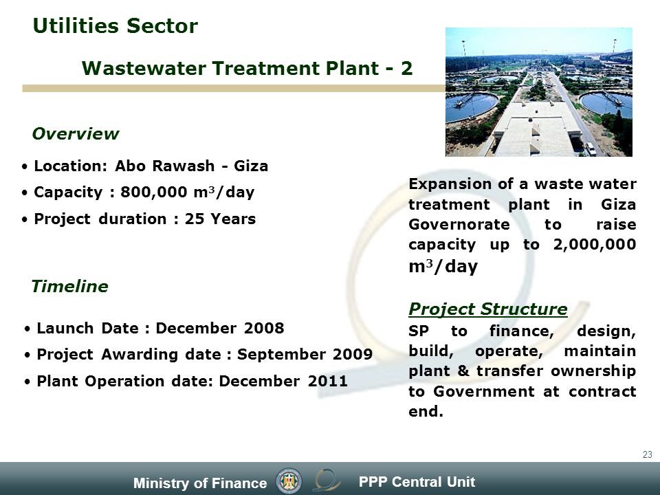 PPP Central Unit Ministry of Finance 23 Location: Abo Rawash - Giza Capacity : 800,000 m 3 /day Project duration : 25 Years Overview Timeline Launch Date : December 2008 Project Awarding date : September 2009 Plant Operation date: December 2011 Expansion of a waste water treatment plant in Giza Governorate to raise capacity up to 2,000,000 m 3 /day Project Structure SP to finance, design, build, operate, maintain plant & transfer ownership to Government at contract end.