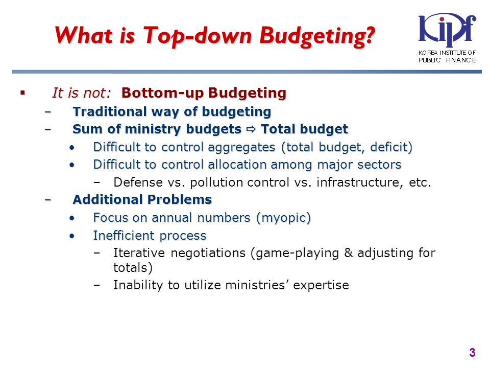3 What is Top-down Budgeting.