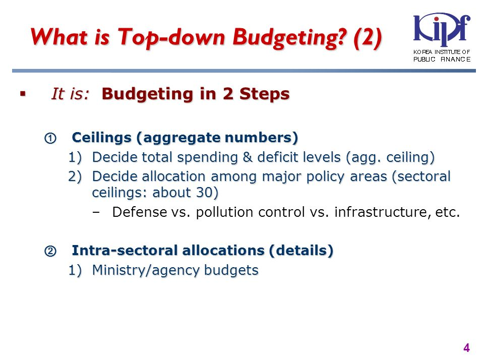 4 What is Top-down Budgeting.