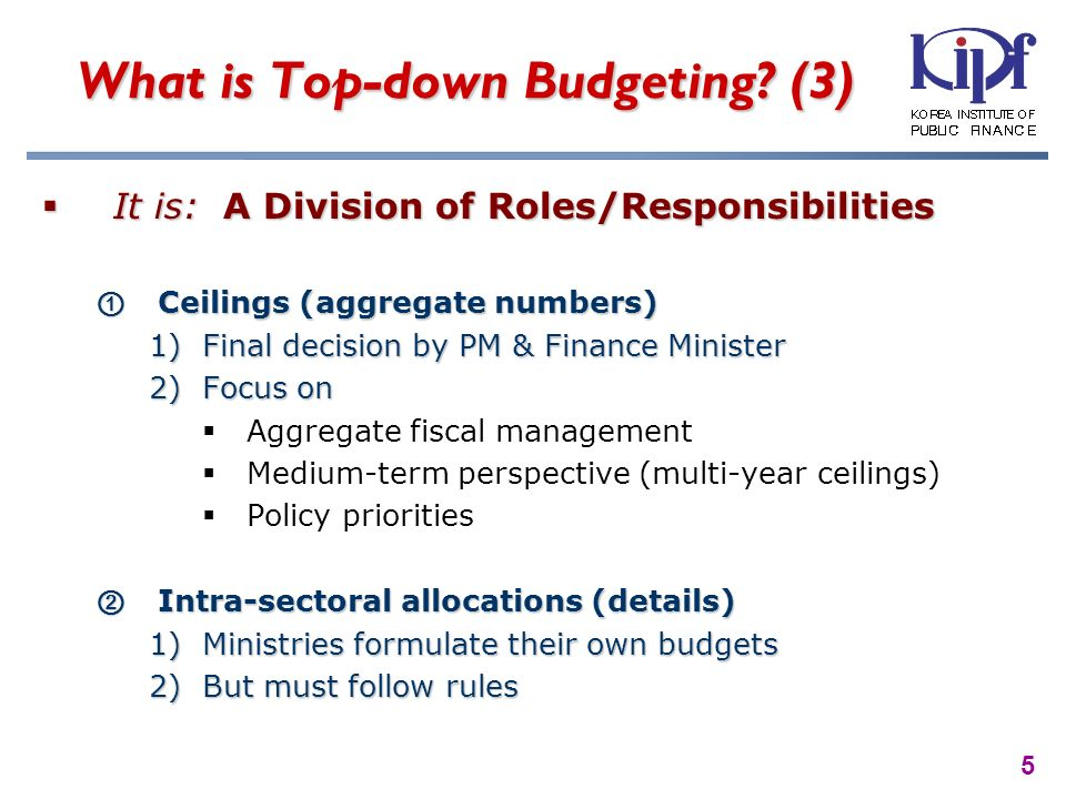 6 What is Top-down Budgeting.