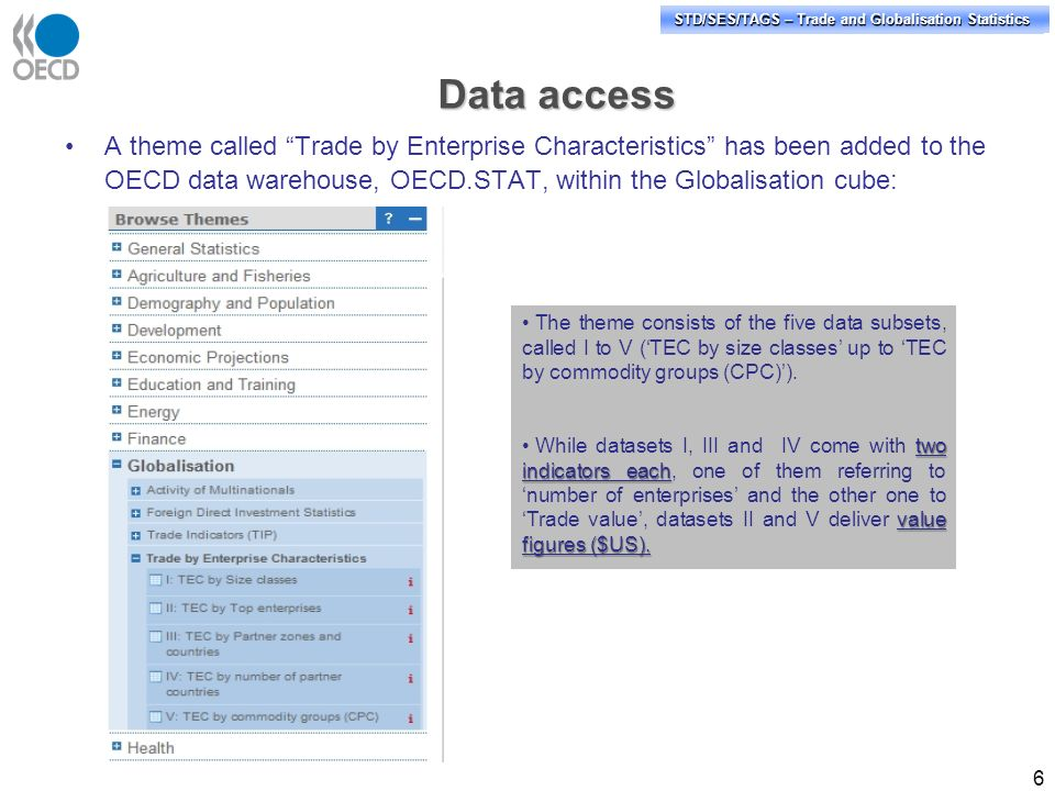 STD/PASS/TAGS – Trade and Globalisation Statistics STD/SES/TAGS – Trade and Globalisation Statistics 6 A theme called Trade by Enterprise Characteristics has been added to the OECD data warehouse, OECD.STAT, within the Globalisation cube: Data access The theme consists of the five data subsets, called I to V (TEC by size classes up to TEC by commodity groups (CPC)).