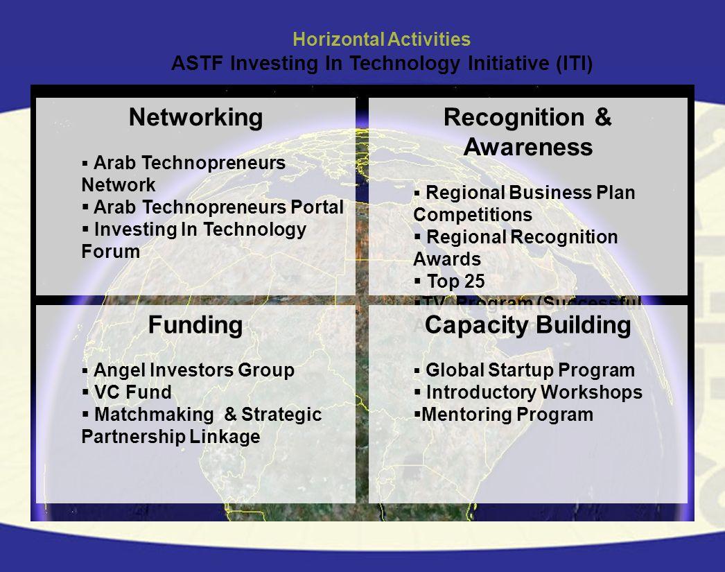 Networking Arab Technopreneurs Network Arab Technopreneurs Portal Investing In Technology Forum Recognition & Awareness Regional Business Plan Competi