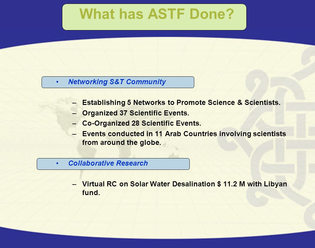 What has ASTF Done.Fund Innovative R&D –828 Proposals Received.
