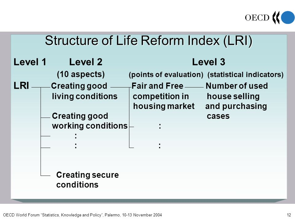OECD World Forum Statistics, Knowledge and Policy, Palermo, 10-13 November 2004 12 Structure of Life Reform Index (LRI) Level 1 Level 2 Level 3 (10 aspects) (points of evaluation) (statistical indicators) LRI Creating good Fair and Free Number of used living conditions competition in house selling housing market and purchasing Creating good cases working conditions : : : : Creating secure conditions