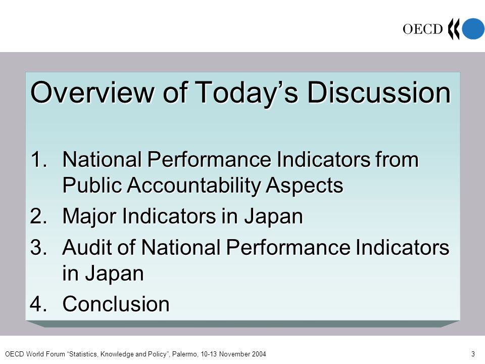 OECD World Forum Statistics, Knowledge and Policy, Palermo, 10-13 November 2004 3 Overview of Todays Discussion 1.National Performance Indicators from Public Accountability Aspects 2.Major Indicators in Japan 3.Audit of National Performance Indicators in Japan 4.Conclusion