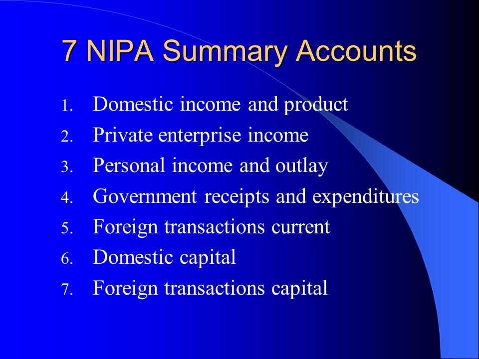 7 NIPA Summary Accounts 1. Domestic income and product 2.
