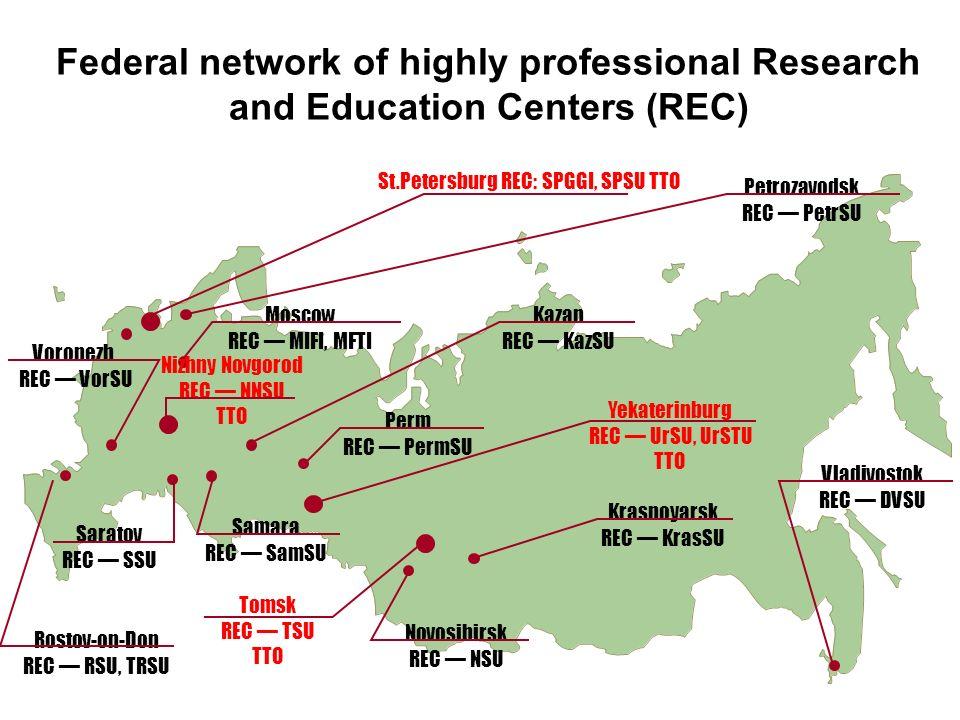 Federal network of highly professional Research and Education Centers (REC) St.Petersburg REC: SPGGI, SPSU TTO Petrozavodsk REC PetrSU Krasnoyarsk REC KrasSU Kazan REC KazSU Yekaterinburg REC UrSU, UrSTU TTO Rostov-on-Don REC RSU, TRSU Saratov REC SSU Samara REC SamSU Tomsk REC TSU TTO Novosibirsk REC NSU Vladivostok REC DVSU Moscow REC MIFI, MFTI Nizhny Novgorod REC NNSU TTO Perm REC PermSU Voronezh REC VorSU