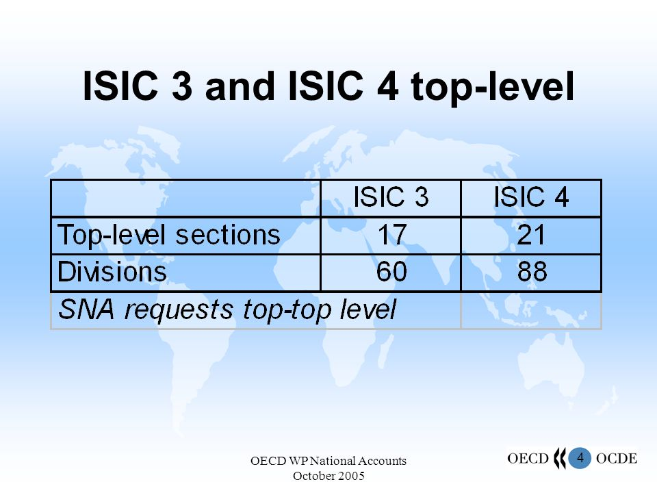5 OECD WP National Accounts October 2005 ISIC rev 4: A Top-top Structure.
