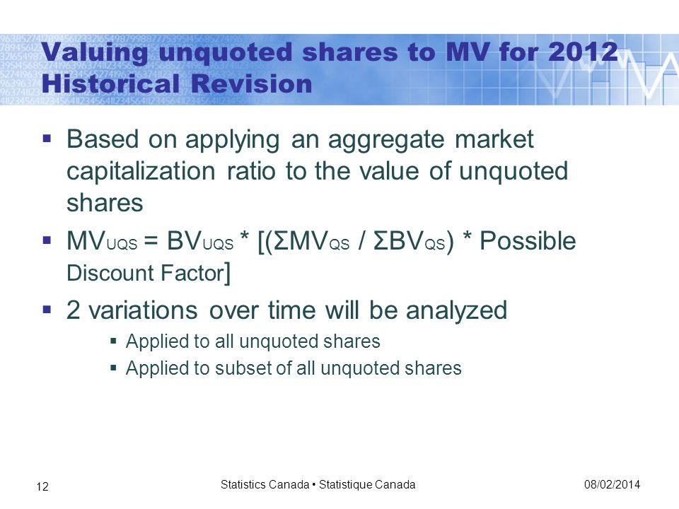 Valuing unquoted shares to MV for 2012 Historical Revision Based on applying an aggregate market capitalization ratio to the value of unquoted shares MV UQS = BV UQS * [(ΣMV QS / ΣBV QS ) * Possible Discount Factor ] 2 variations over time will be analyzed Applied to all unquoted shares Applied to subset of all unquoted shares 08/02/2014 Statistics Canada Statistique Canada 12