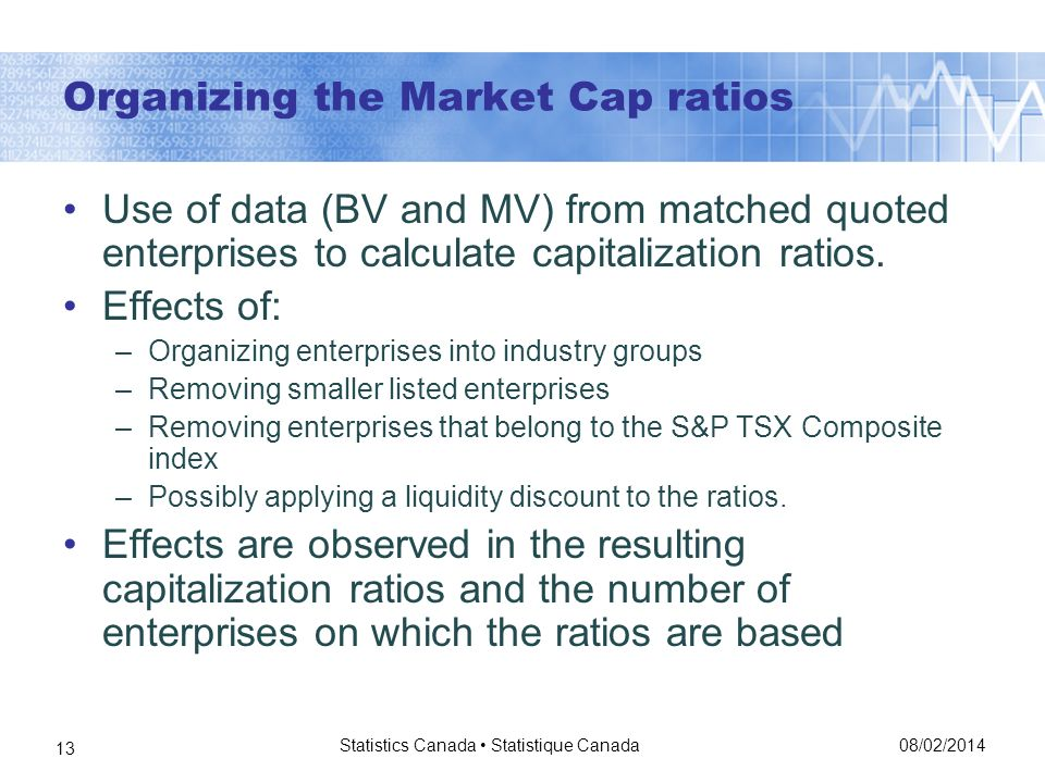 Organizing the Market Cap ratios Use of data (BV and MV) from matched quoted enterprises to calculate capitalization ratios.