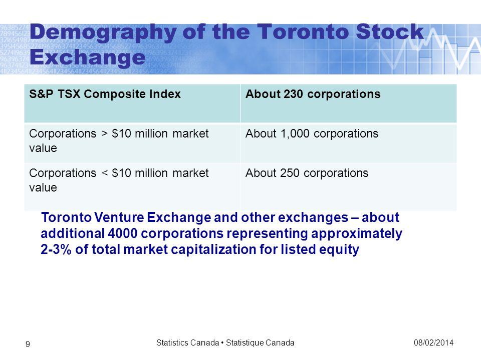 Demography of the Toronto Stock Exchange S&P TSX Composite Index About 230 corporations Corporations > $10 million market value About 1,000 corporations Corporations < $10 million market value About 250 corporations 08/02/2014 Statistics Canada Statistique Canada 9 Toronto Venture Exchange and other exchanges – about additional 4000 corporations representing approximately 2-3% of total market capitalization for listed equity