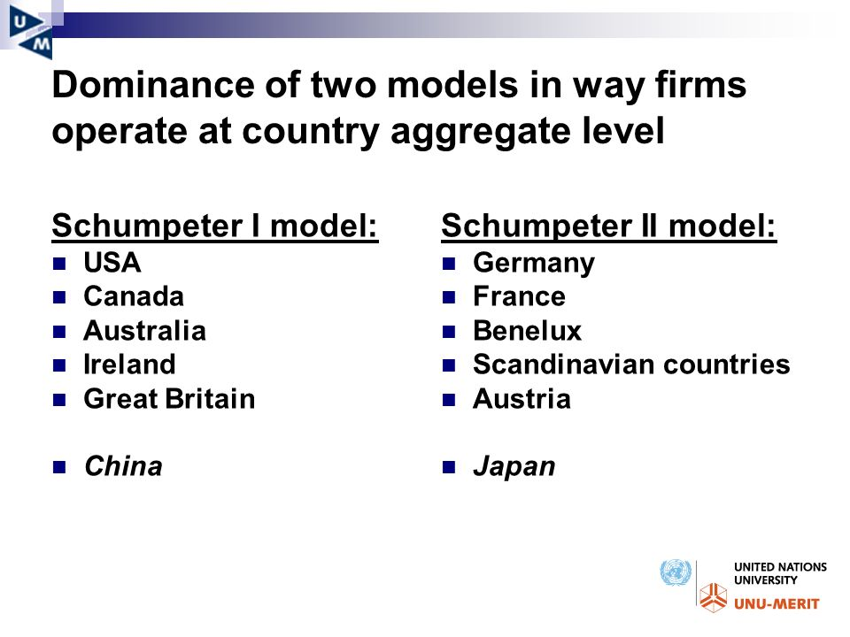 Dominance of two models in way firms operate at country aggregate level Schumpeter I model: USA Canada Australia Ireland Great Britain China Schumpete