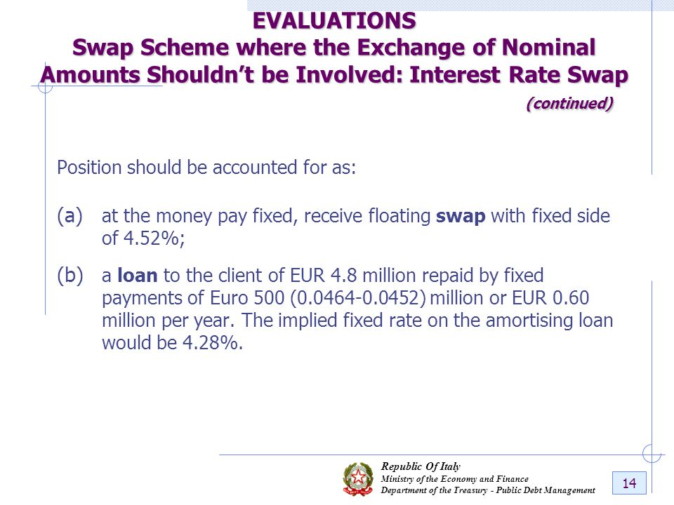 Republic Of Italy Ministry of the Economy and Finance Department of the Treasury - Public Debt Management 14 EVALUATIONS Swap Scheme where the Exchang