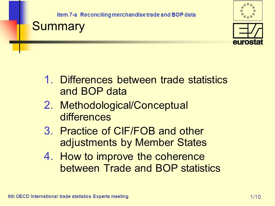 Item 7-a Reconciling merchandise trade and BOP data 6th OECD International trade statistics Experts meeting 1/10 Summary 1. Differences between trade
